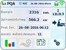 Elektrotechnikbetrieb Hartkopf Energieverbrauchsanalyse